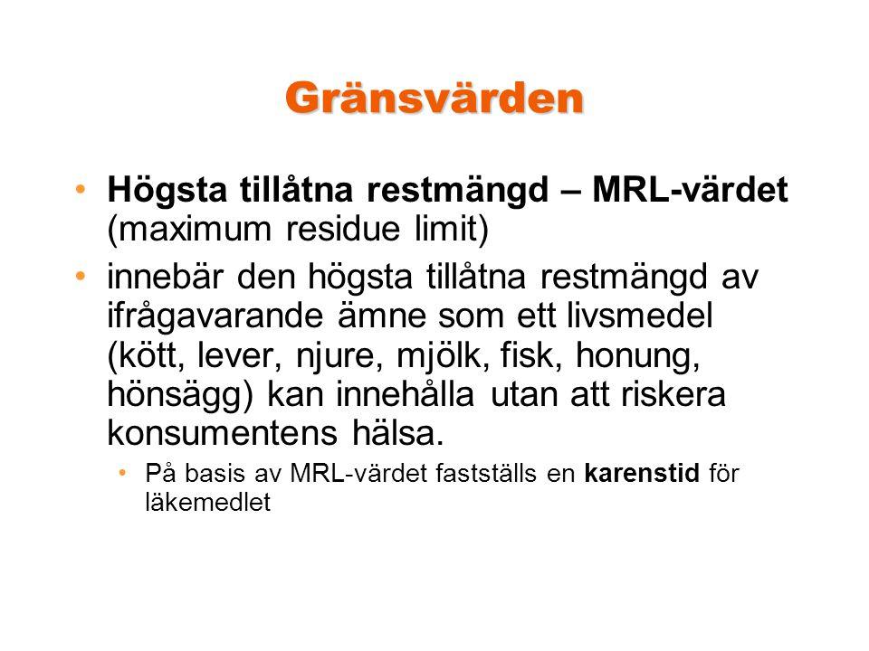Gränsvärden •Högsta tillåtna restmängd – MRL-värdet (maximum residue limit) •innebär den högsta tillåtna restmängd av ifrågavarande ämne som ett livsmedel (kött, lever, njure, mjölk, fisk, honung, hönsägg) kan innehålla utan att riskera konsumentens hälsa.