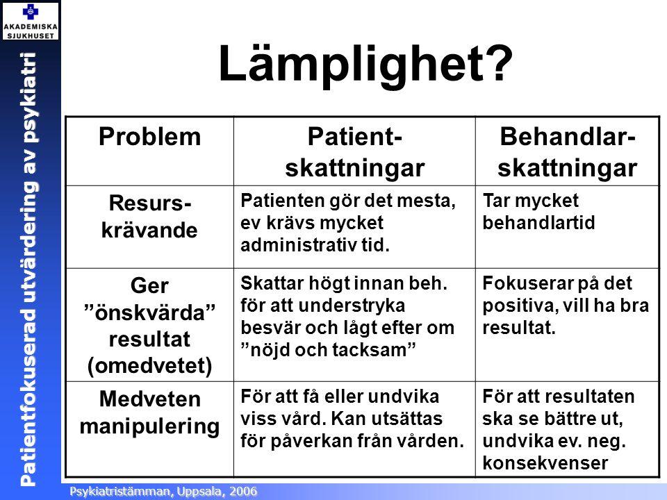 Patientfokuserad utvärdering Ångestsektionen, Akademiska sjukhuset, 2005 Patientfokuserad utvärdering av psykiatri Psykiatristämman, Uppsala, 2006 Läm