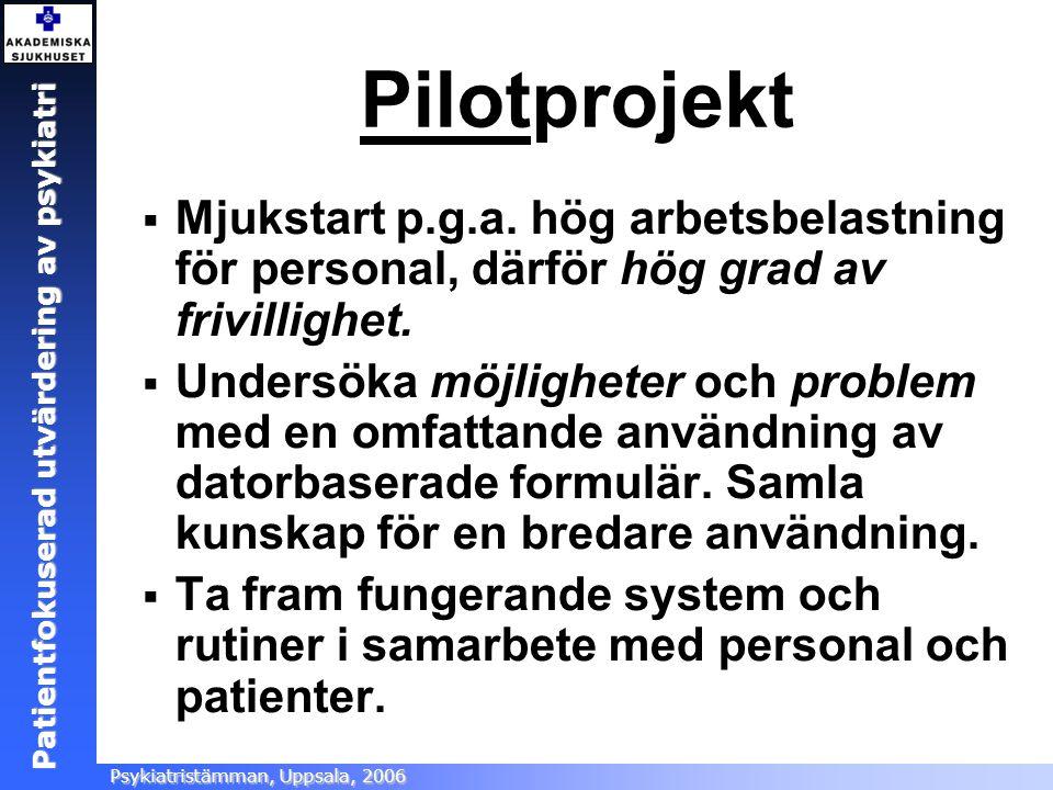Patientfokuserad utvärdering Ångestsektionen, Akademiska sjukhuset, 2005 Patientfokuserad utvärdering av psykiatri Psykiatristämman, Uppsala, 2006 Pil