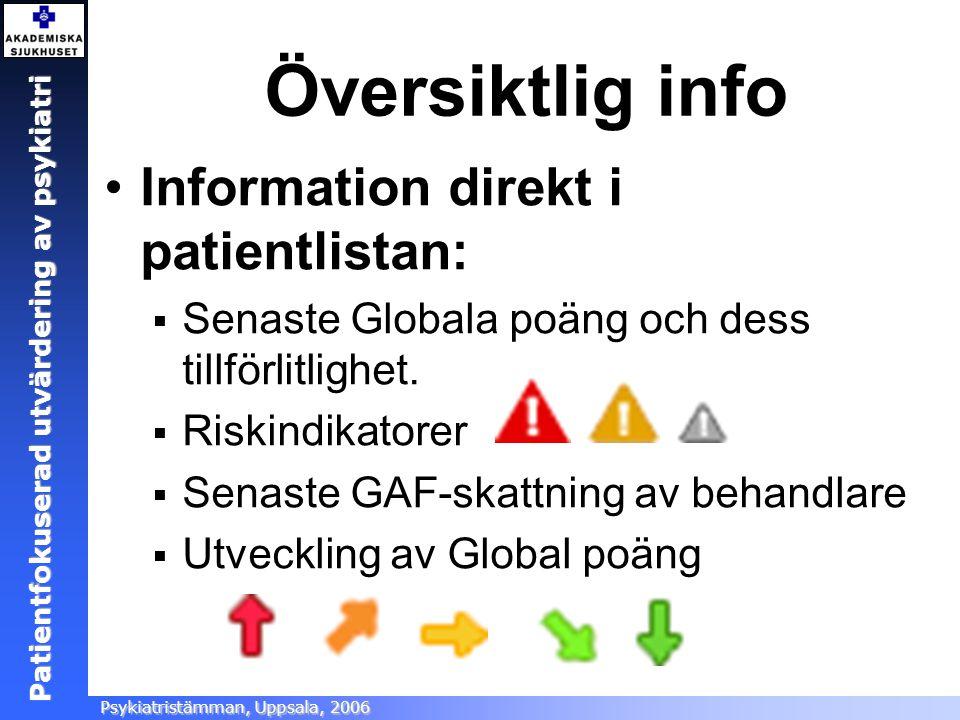 Patientfokuserad utvärdering Ångestsektionen, Akademiska sjukhuset, 2005 Patientfokuserad utvärdering av psykiatri Psykiatristämman, Uppsala, 2006 Öve
