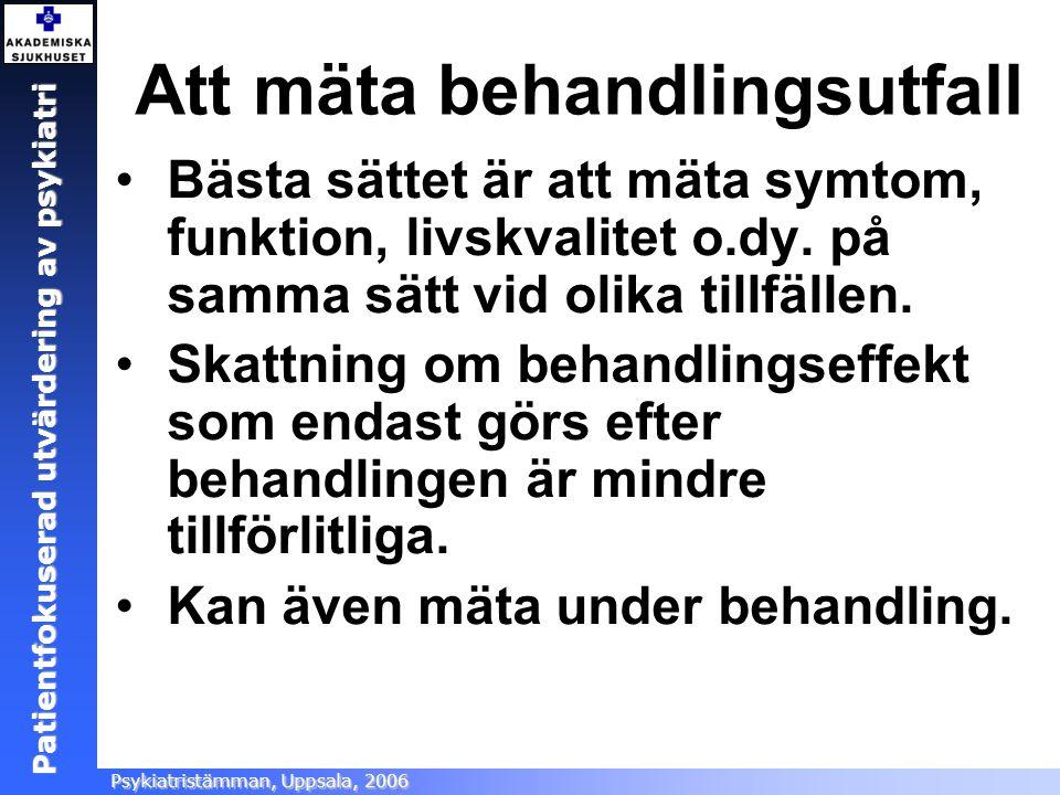 Patientfokuserad utvärdering Ångestsektionen, Akademiska sjukhuset, 2005 Patientfokuserad utvärdering av psykiatri Psykiatristämman, Uppsala, 2006 Att