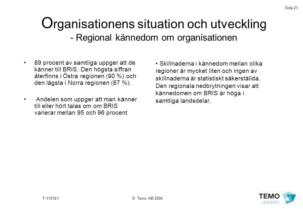Sida 21 T-110141© Temo AB 2004 O rganisationens situation och utveckling - Regional kännedom om organisationen •89 procent av samtliga uppger att de k