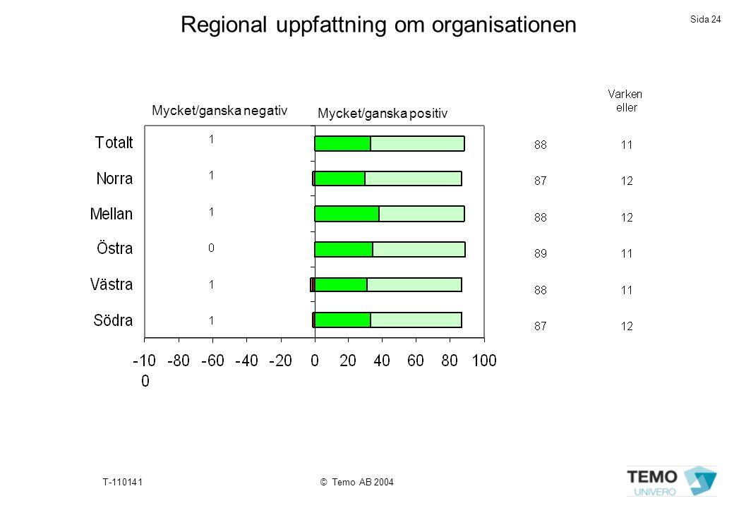Sida 24 T-110141© Temo AB 2004 Regional uppfattning om organisationen Mycket/ganska negativ Mycket/ganska positiv