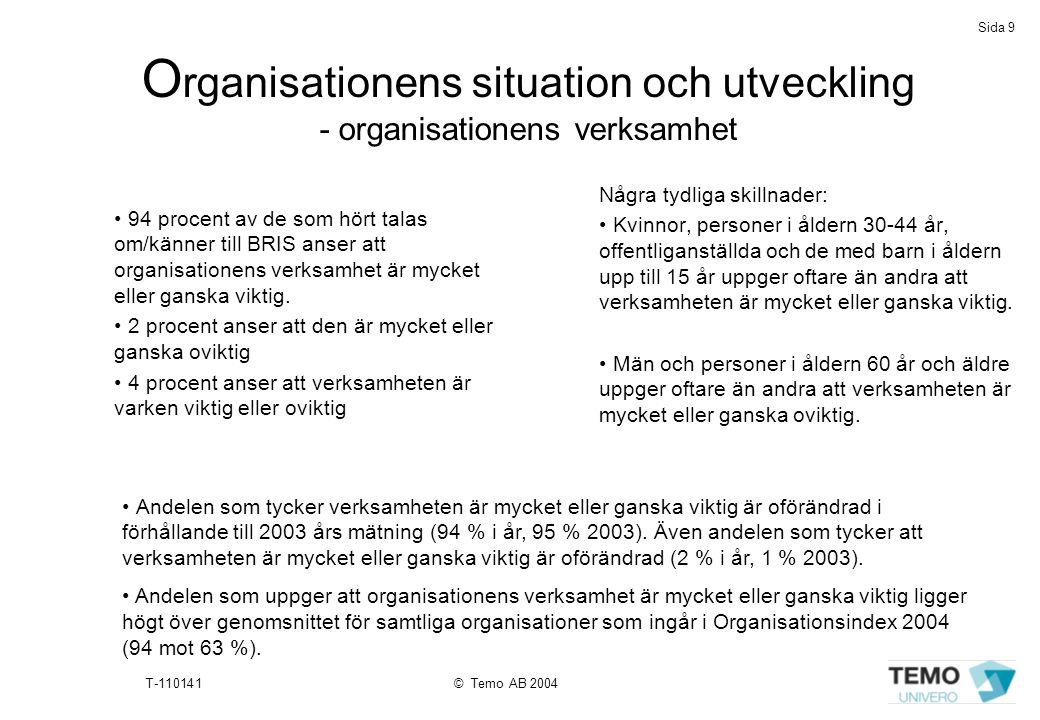 Sida 9 T-110141© Temo AB 2004 O rganisationens situation och utveckling - organisationens verksamhet • 94 procent av de som hört talas om/känner till
