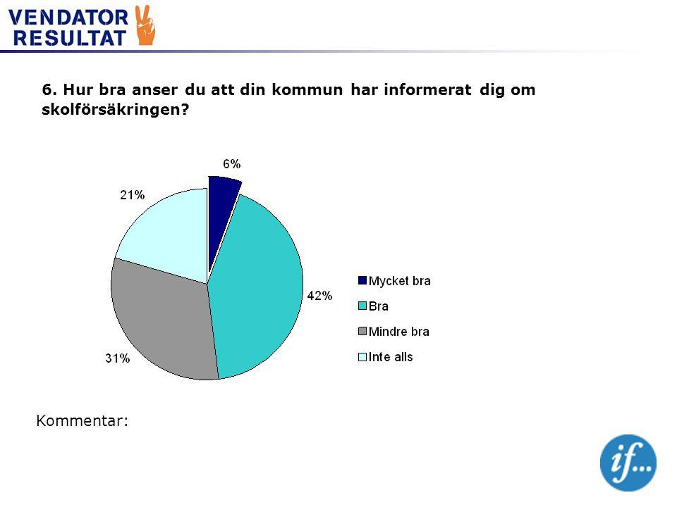 6. Hur bra anser du att din kommun har informerat dig om skolförsäkringen? Kommentar: