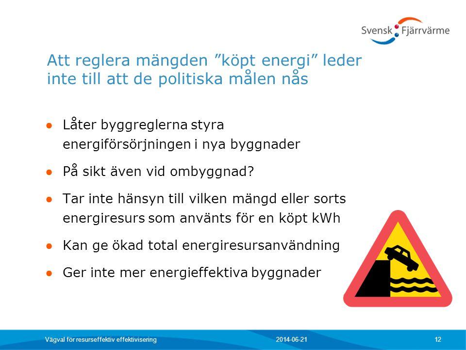 """Att reglera mängden """"köpt energi"""" leder inte till att de politiska målen nås ● Låter byggreglerna styra energiförsörjningen i nya byggnader ● På sikt"""