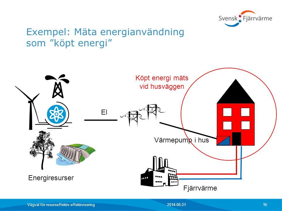 2014-06-21 Vägval för resurseffektiv effektivisering 16 Energiresurser El Värmepump i hus Köpt energi mäts vid husväggen Fjärrvärme Exempel: Mäta ener