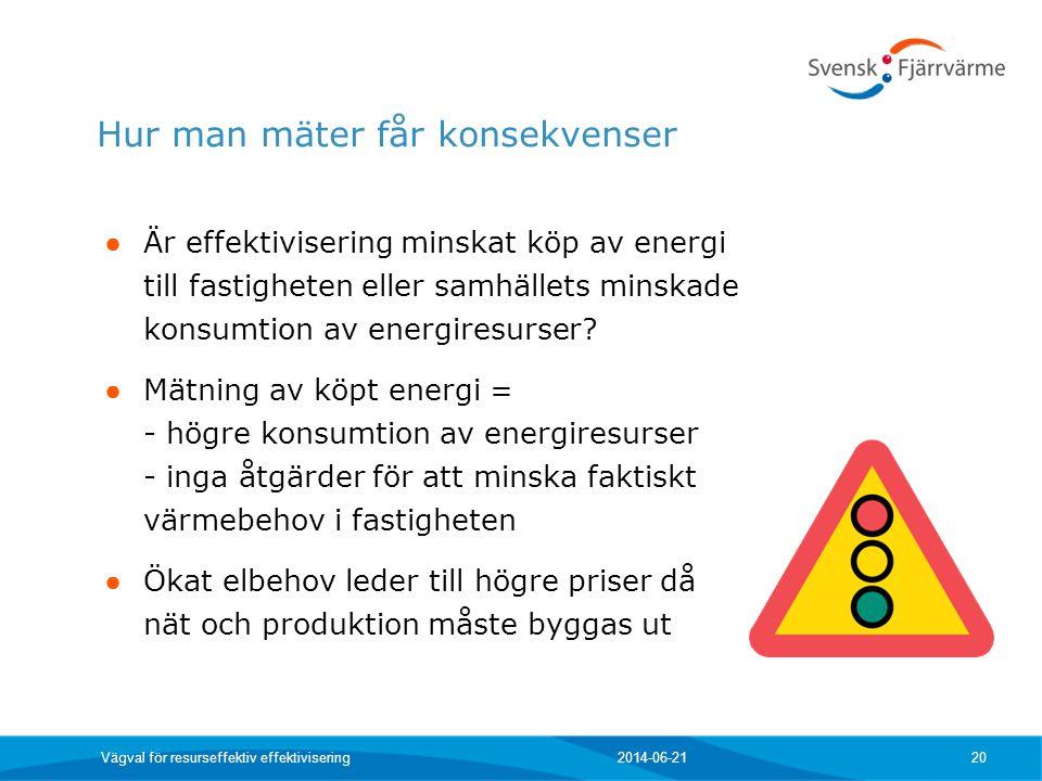 Hur man mäter får konsekvenser ● Är effektivisering minskat köp av energi till fastigheten eller samhällets minskade konsumtion av energiresurser? ● M