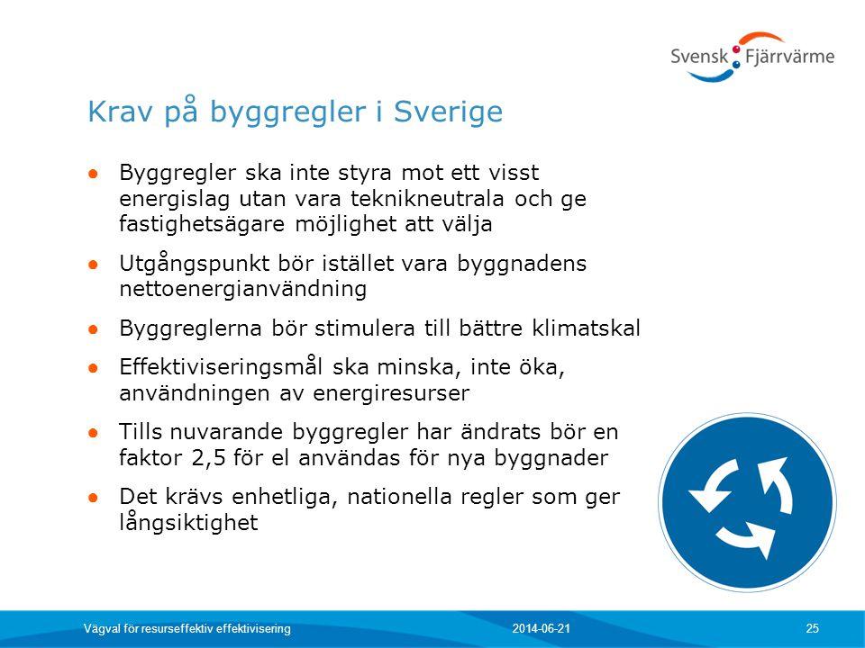 Krav på byggregler i Sverige ● Byggregler ska inte styra mot ett visst energislag utan vara teknikneutrala och ge fastighetsägare möjlighet att välja