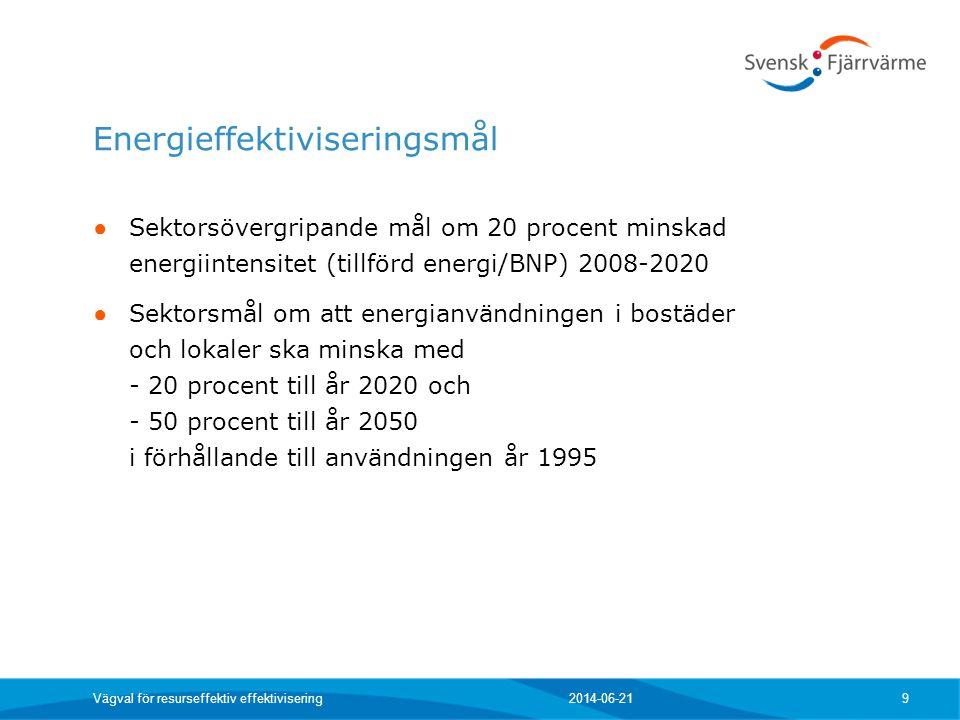 Energieffektiviseringsmål ● Sektorsövergripande mål om 20 procent minskad energiintensitet (tillförd energi/BNP) 2008-2020 ● Sektorsmål om att energia