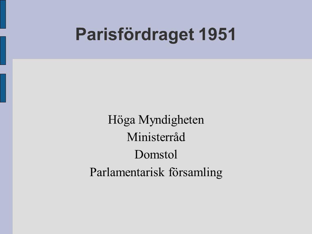 Parisfördraget 1951 Höga Myndigheten Ministerråd Domstol Parlamentarisk församling