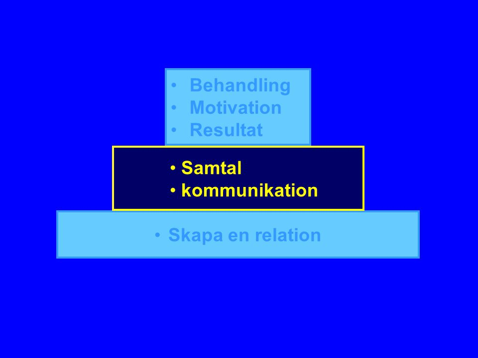 •Skapa en relation • Samtal • kommunikation • Behandling • Motivation • Resultat