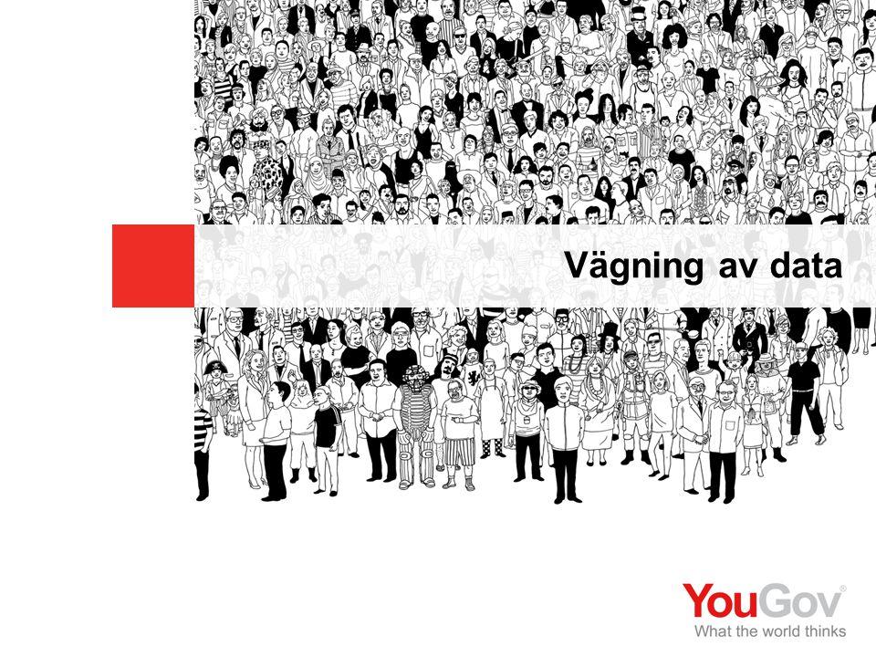 IKEA Svenska Försäljnings AB© 2009 YouGov 16 SE2009-701 Omnibus Express v.50 IKEA Svenska Försäljnings AB Vägning av data