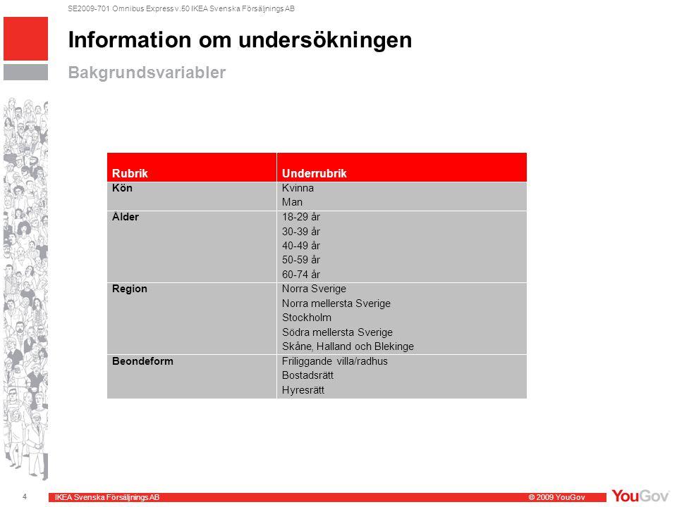 IKEA Svenska Försäljnings AB© 2009 YouGov 4 SE2009-701 Omnibus Express v.50 IKEA Svenska Försäljnings AB Bakgrundsvariabler Information om undersöknin