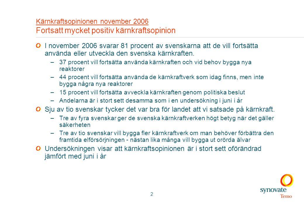 2 Kärnkraftsopinionen november 2006 Fortsatt mycket positiv kärnkraftsopinion I november 2006 svarar 81 procent av svenskarna att de vill fortsätta använda eller utveckla den svenska kärnkraften.