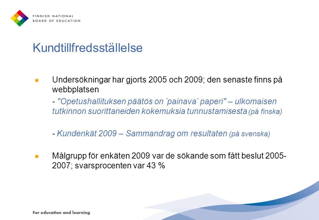 Kundtillfredsställelse Undersökningar har gjorts 2005 och 2009; den senaste finns på webbplatsen -