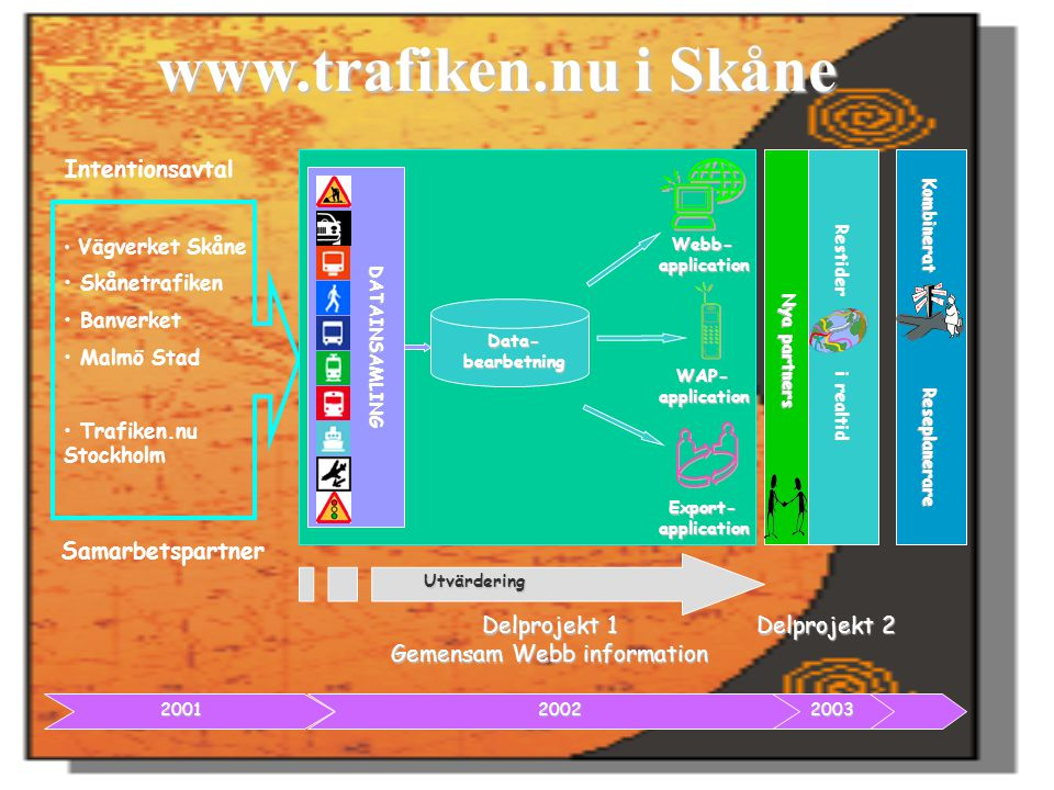 www.trafiken.nu i Skåne 2001 Samarbetspartner • • Vägverket Skåne • • Skånetrafiken • • Banverket • • Malmö Stad • • Trafiken.nu Stockholm Intentionsa