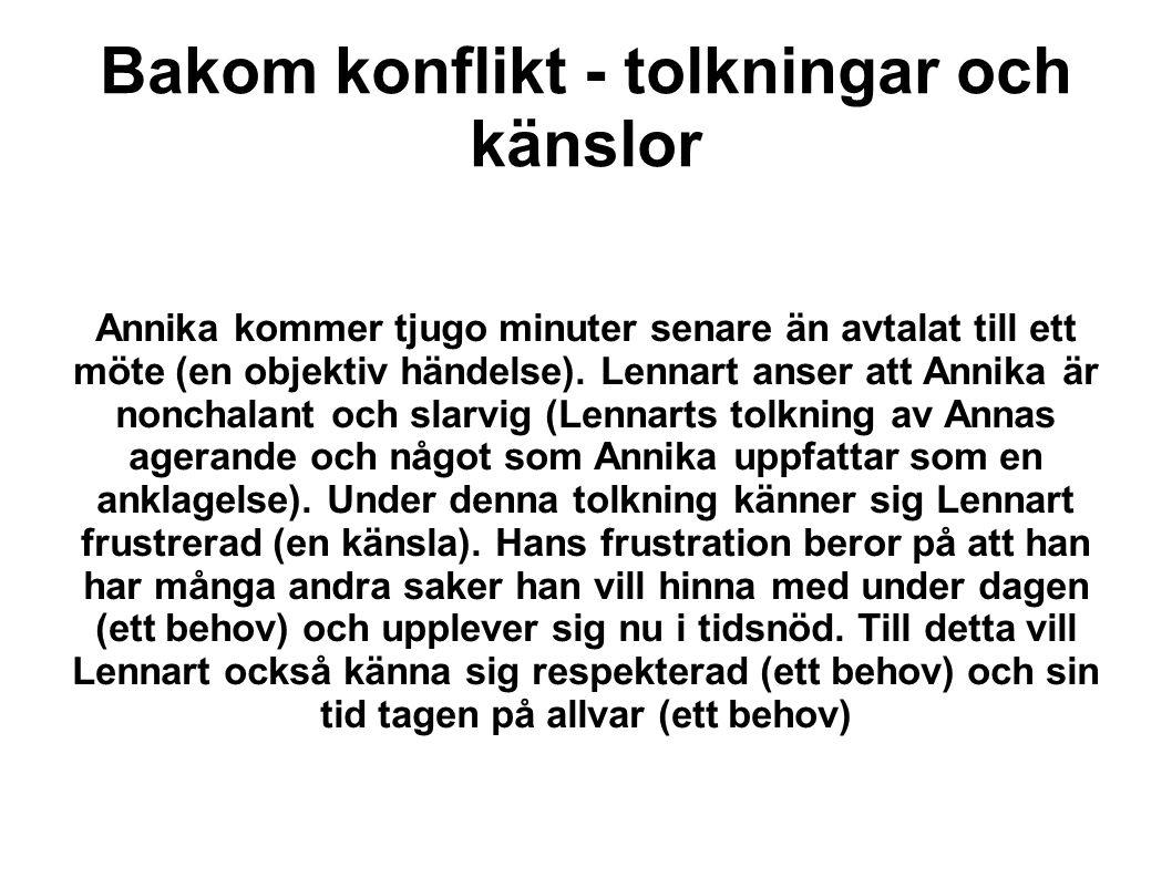 Bakom konflikt - tolkningar och känslor Annika kommer tjugo minuter senare än avtalat till ett möte (en objektiv händelse). Lennart anser att Annika ä