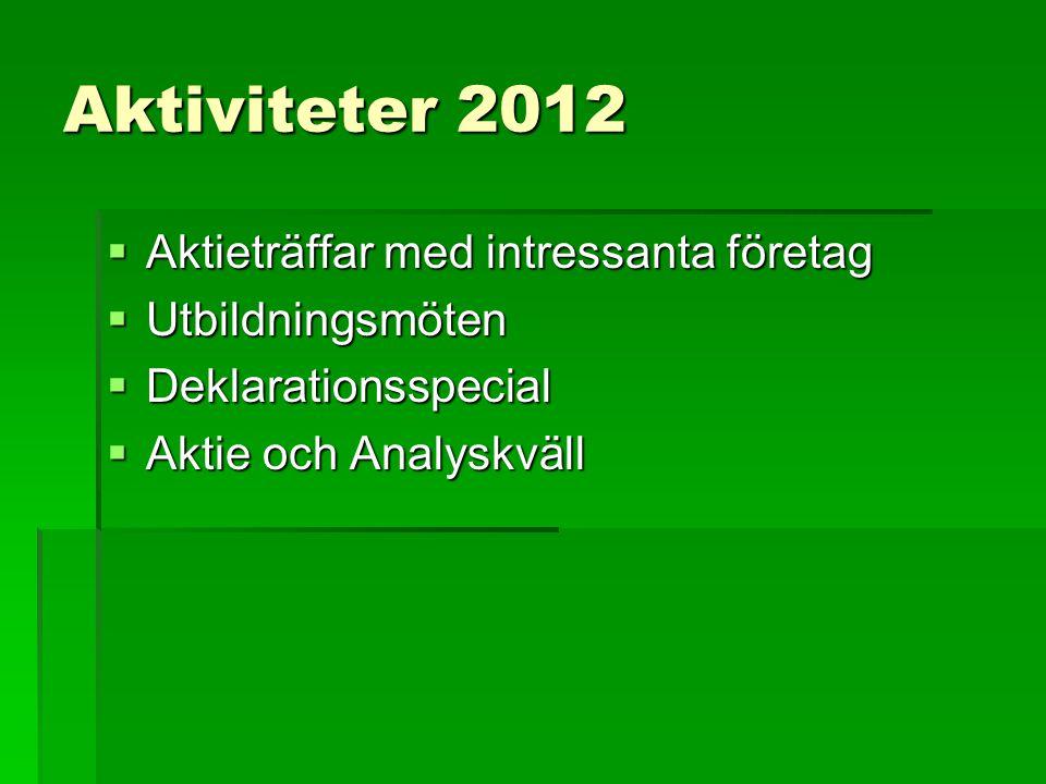 Aktiviteter 2012  Aktieträffar med intressanta företag  Utbildningsmöten  Deklarationsspecial  Aktie och Analyskväll