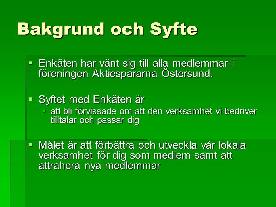 Bakgrund och Syfte  Enkäten har vänt sig till alla medlemmar i föreningen Aktiespararna Östersund.  Syftet med Enkäten är  att bli förvissade om at