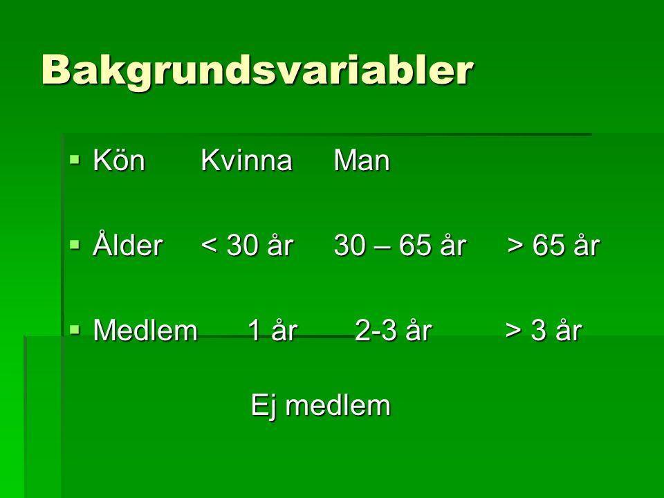 Metod Målgrupp och Genomförande  Med utgångspunkt i syftet för undersökningen har en Enkät skickats ut via brev och e-post till samtliga medlemmar (ca 600) i Aktiespararna Östersund.