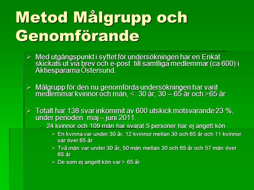 Metod Målgrupp och Genomförande  Med utgångspunkt i syftet för undersökningen har en Enkät skickats ut via brev och e-post till samtliga medlemmar (c
