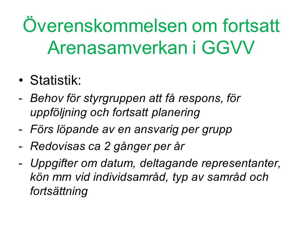 Överenskommelsen om fortsatt Arenasamverkan i GGVV •Statistik: -Behov för styrgruppen att få respons, för uppföljning och fortsatt planering -Förs löp