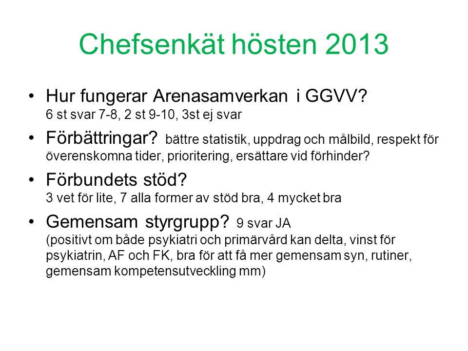 Chefsenkät hösten 2013 •Hur fungerar Arenasamverkan i GGVV? 6 st svar 7-8, 2 st 9-10, 3st ej svar •Förbättringar? bättre statistik, uppdrag och målbil