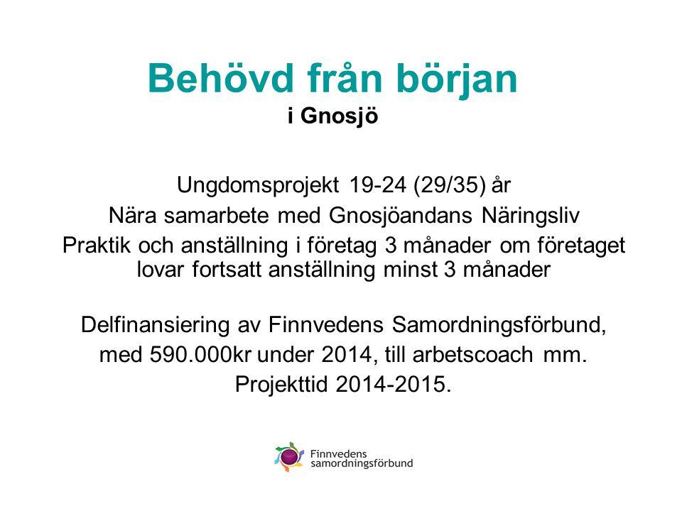 Behövd från början i Gnosjö Ungdomsprojekt 19-24 (29/35) år Nära samarbete med Gnosjöandans Näringsliv Praktik och anställning i företag 3 månader om