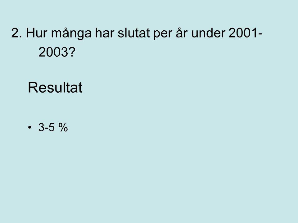 2. Hur många har slutat per år under 2001- 2003? Resultat • 3-5 %