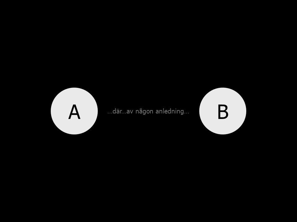 A …i något avseende B