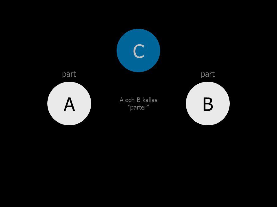BA A och B kallas parter C