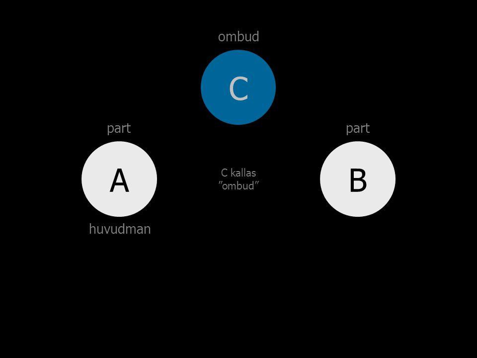 BA C kallas ombud C huvudman part