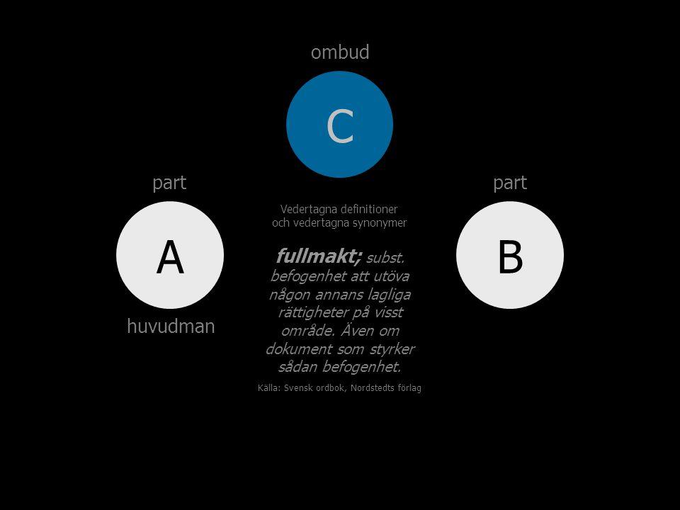 AB C ombud huvudman part Vedertagna definitioner och vedertagna synonymer