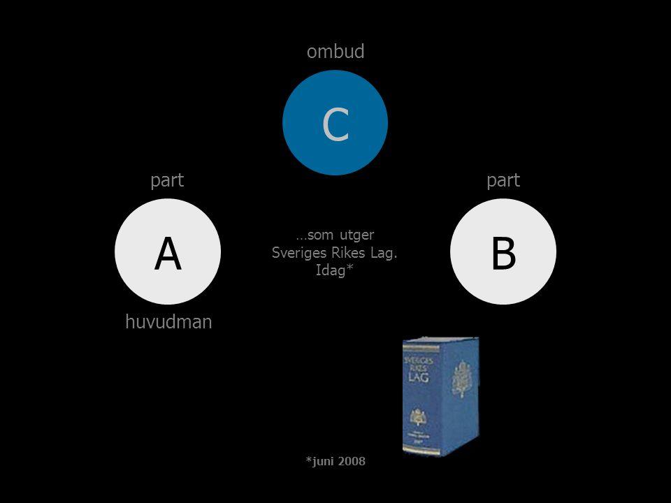 AB C ombud huvudman part …som utger Sveriges Rikes Lag. Idag* *juni 2008
