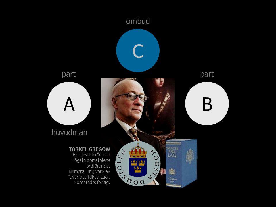 AB C TORKEL GREGOW F.d. justitieråd och Högsta domstolens ordförande.