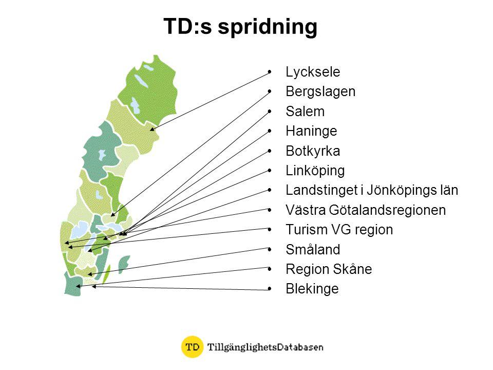 •Lycksele •Bergslagen •Salem •Haninge •Botkyrka •Linköping •Landstinget i Jönköpings län •Västra Götalandsregionen •Turism VG region •Småland •Region