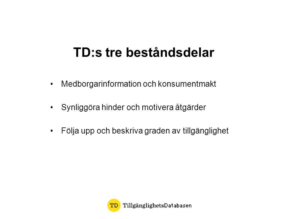 TD:s tre beståndsdelar •Medborgarinformation och konsumentmakt •Synliggöra hinder och motivera åtgärder •Följa upp och beskriva graden av tillgängligh