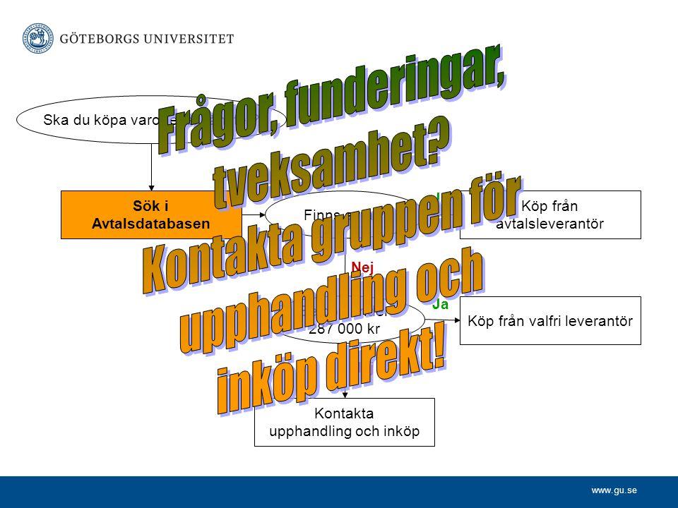 www.gu.se Otillåtna direktupphandlingar •Exempel –Ett renodlat direktköp (trots att borde ha annonserats) –Uppdelning av avtal i mindre delar –Förlängning av upphandlat avtal utan option –Avrop av varor och tjänster som inte ingår i ramavtal –Avrop från ramavtal trots att inte ursprungligen part –Anser sig inte lyda under LOU, LUF