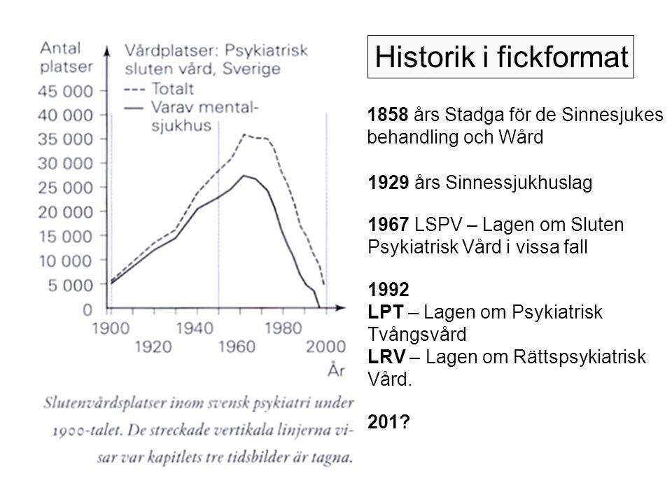 Kjellin et al, Int J Law Psychiatry 2008 Antal tvångsvårdstillfällen per 100.000 inv.