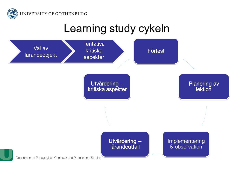 Förtest Implementering & observation Val av lärandeobjekt Tentativa kritiska aspekter