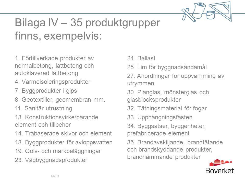 Bilaga IV – 35 produktgrupper finns, exempelvis: 1. Förtillverkade produkter av normalbetong, lättbetong och autoklaverad lättbetong 4. Värmeisolering