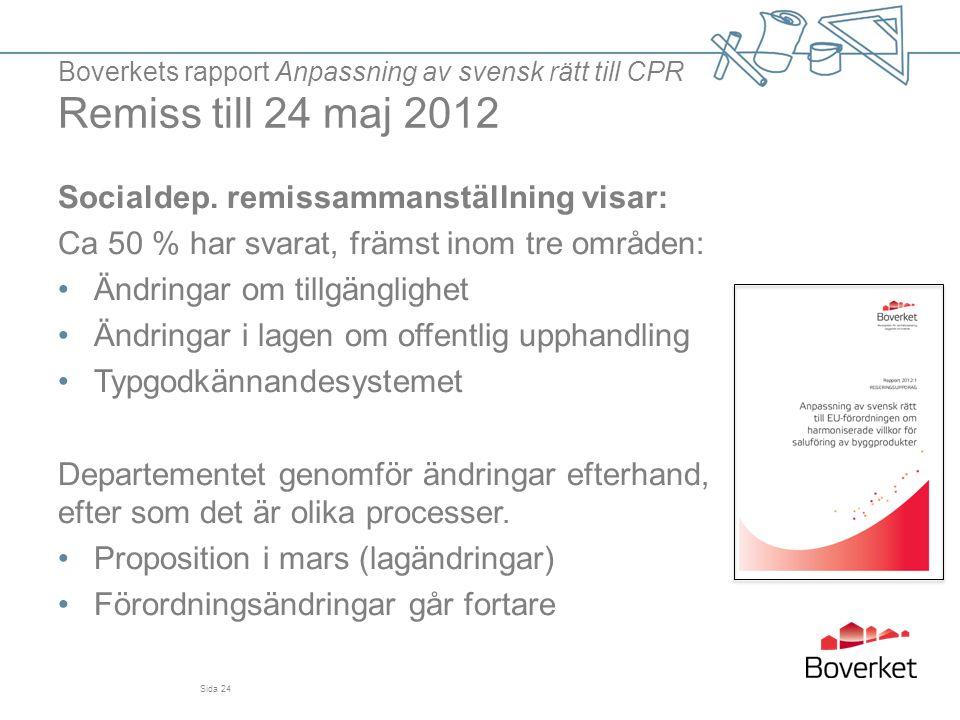 Boverkets rapport Anpassning av svensk rätt till CPR Remiss till 24 maj 2012 Socialdep. remissammanställning visar: Ca 50 % har svarat, främst inom tr