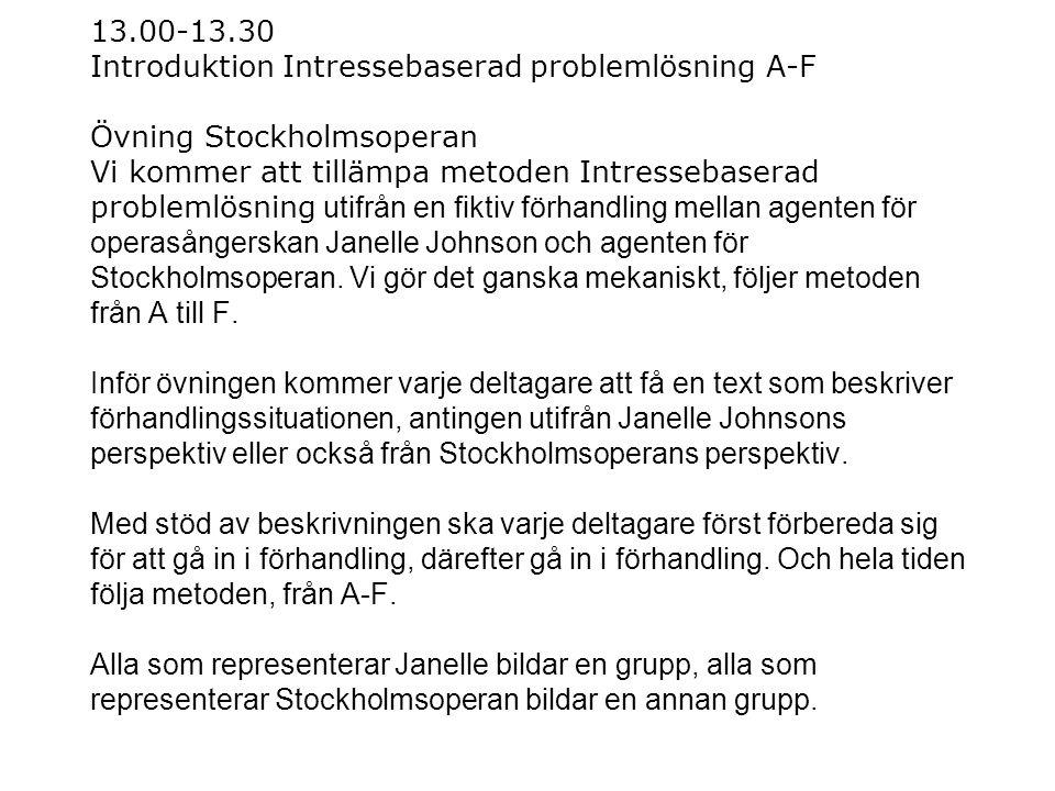 13.00-13.30 Introduktion Intressebaserad problemlösning A-F Övning Stockholmsoperan Vi kommer att tillämpa metoden Intressebaserad problemlösning utif