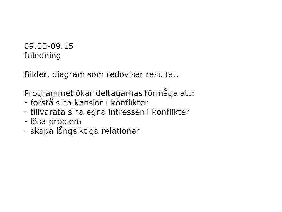 14.55-15.30 F.Nå överenskommelse, förhandla Riktlinjer: a.