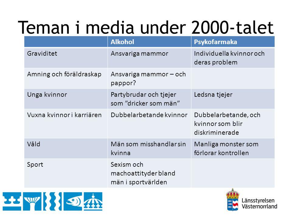 Teman i media under 2000-talet AlkoholPsykofarmaka GraviditetAnsvariga mammorIndividuella kvinnor och deras problem Amning och föräldraskapAnsvariga m