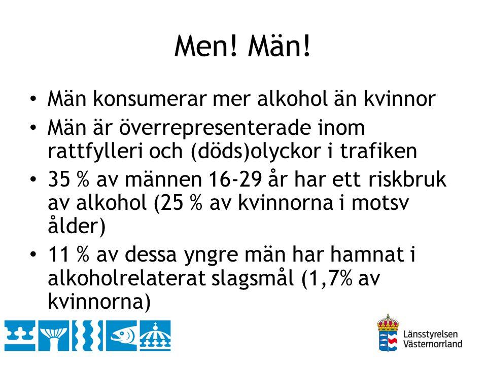 Men! Män! • Män konsumerar mer alkohol än kvinnor • Män är överrepresenterade inom rattfylleri och (döds)olyckor i trafiken • 35 % av männen 16-29 år