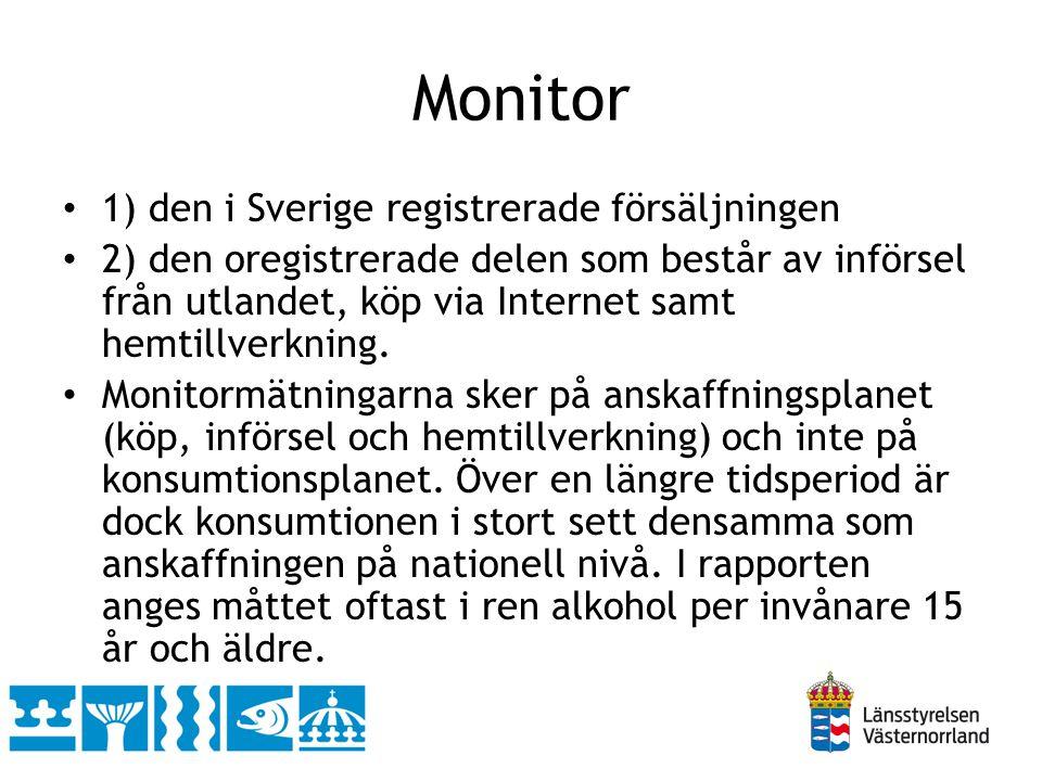 Monitor • 1) den i Sverige registrerade försäljningen • 2) den oregistrerade delen som består av införsel från utlandet, köp via Internet samt hemtill
