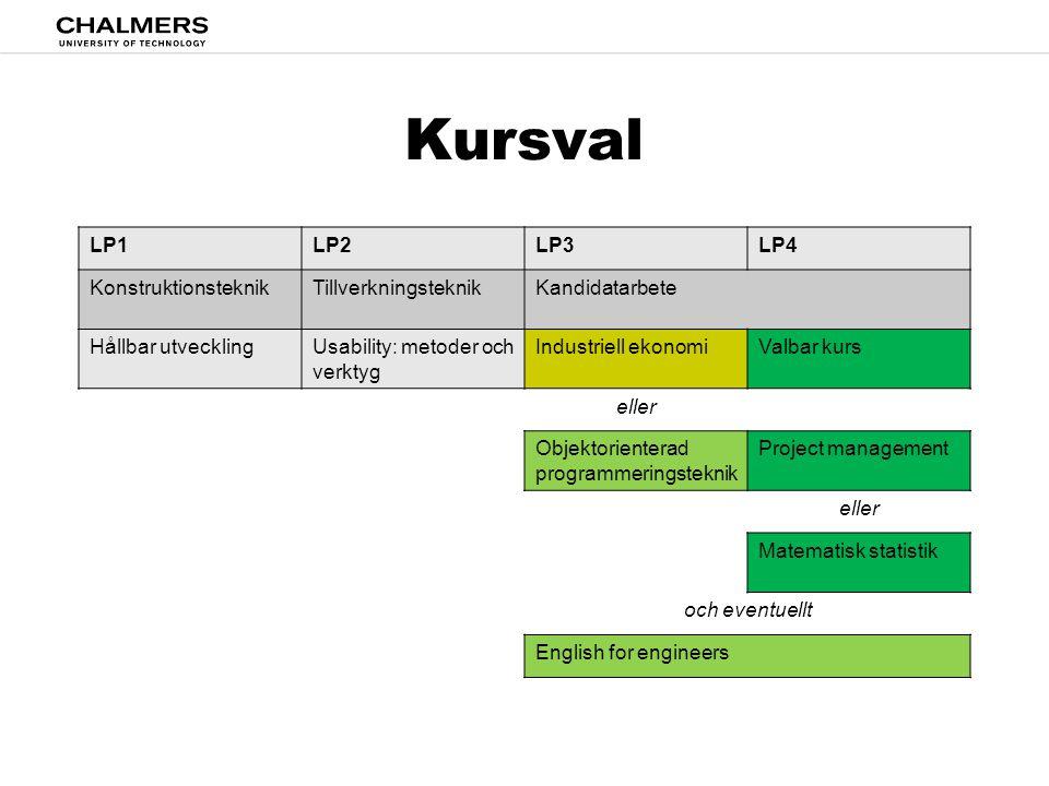 Kursval LP1LP2LP3LP4 KonstruktionsteknikTillverkningsteknikKandidatarbete Hållbar utvecklingUsability: metoder och verktyg Industriell ekonomiValbar k