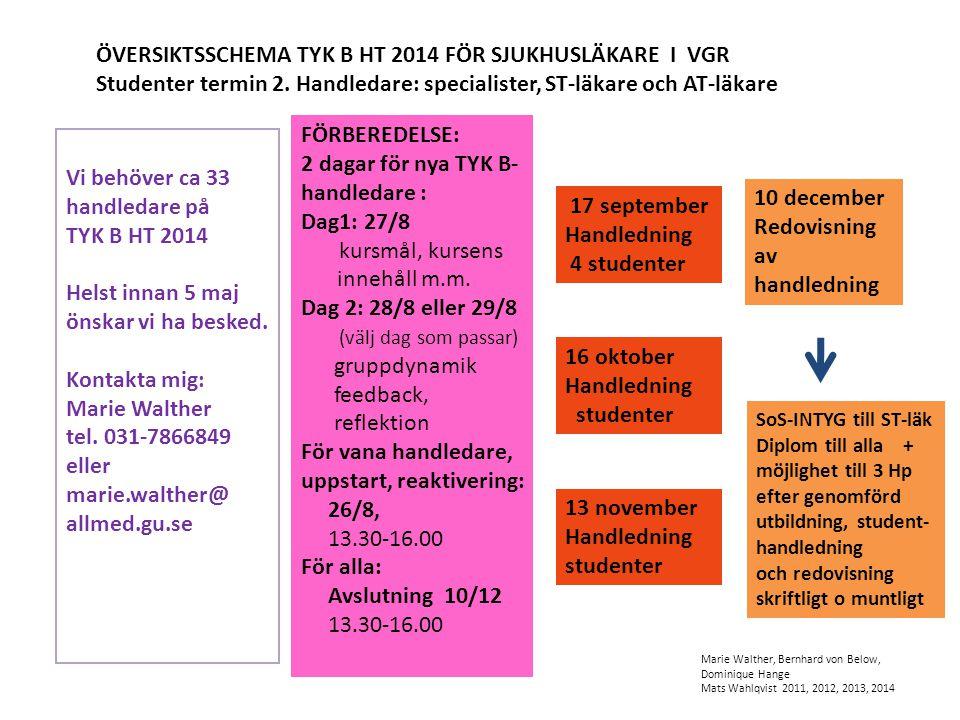 ÖVERSIKTSSCHEMA TYK B HT 2014 FÖR SJUKHUSLÄKARE I VGR Studenter termin 2.